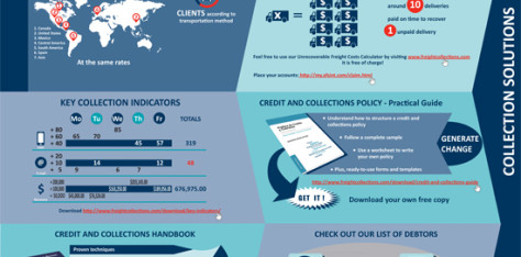 Freight Collections – Infographic